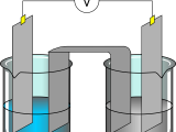Ruée européenne de l'hydrogène vers des applications industrielles à grande échelle